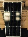 il comitato solare poco costoso 160W fissa il prezzo di m2 per il servizio dell'India fatto in Cina