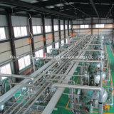 Cofcoet Biodiesel Ligne de production
