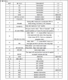 """3.5 """" étalage de TFT LCD de 320X480 MCU, panneau lcd, Ili9488, 40pin avec l'écran tactile d'option"""