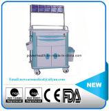 Het medische ABS van het Instrument Karretje van de Verzorging