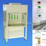 Mini horizontaler laminare Luft-Strömungs-Schrank-/sauberer Prüftisch-/laminare Strömungs-Hauben