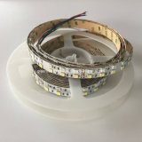 RGB LED Strip Light Channel