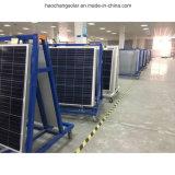 Mono certificados del TUV del Ce del panel solar 265W-285W de Haochang