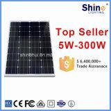 Горячая панель солнечных батарей сбывания 100W Monocrystalline
