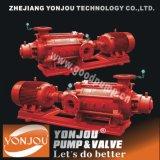 Hochdruckaufladenfeuer-Pumpe