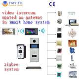Китай дешево и внутренная связь высокого качества видео- для дверной звонок с франтовской домашней функцией