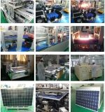 安い250W Polycrystalline Solar Panel From Factory