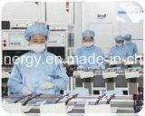 Produit solaire normal de haute performance de panneau solaire de Csun260-60p