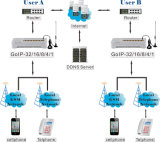 DBL 4 canais GSM VoIP Gateway (Suporte SMS) GoIP-4