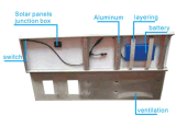 Solarder straßenlaterne80w mit 120 Grad nicht justierbar
