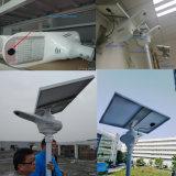 2017 Fliegen-Falke-Licht-im Freien integriertes justierbares Solarstraßenlaternemit Fernsteuerungsbewegungs-Fühler