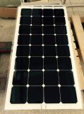 Migliore comitato solare semi flessibile di vendita 100W Sunpower con il connettore compatibile Mc4
