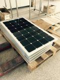 Mc4 호환성 연결관을%s 가진 최고 판매 100W Sunpower 반 유연한 태양 전지판