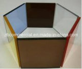 AcrylPlate (Lucite MMA reines Material 100%)