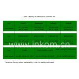 Tinta del Eco-Solvente compatible con la cabeza de impresora de Ricoh Gen4/Gen5