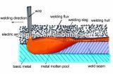 A vu le flux de soudure à l'arc électrique submergée pour Wirehj107 de soudure Flux-Creusé