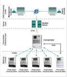 Nó central auto-organizador sem fio; Módulo de medidor inteligente trifásico M-Bus Unidade de comunicação sem fio Micro Power para o sistema AMR de medidor inteligente trifásico
