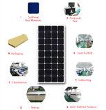 セリウムFCC RoHSの公認の高性能120Wの半適用範囲が広い太陽電池パネル