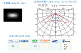 LED Street Light /Lamp Module Lens met 30 (SL5*6) LED van Philips Lumileds
