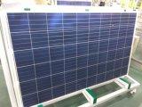 浮彫りにされた効果ガラスは優秀なパフォーマンス270W多結晶性太陽電池パネルを覆った