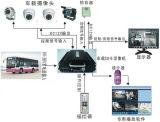Прессформа DVR/3G Built-in/Google GPS передвижное DVR автомобиля HDD (HT-6606)