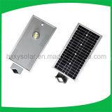 Prezzo solare Integrated solare all'ingrosso 10W dell'indicatore luminoso di via di IP65 LED