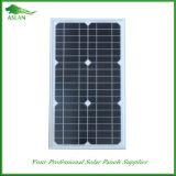Mono панель солнечных батарей 30W от Китая