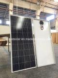 セリウム、カンボジアの市場のためのTUV 160Wの多太陽電池パネル