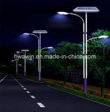 Luz de rua do preço de fábrica 20W com iluminação do diodo emissor de luz
