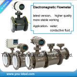 Sin contacto Sensor de flujo / agua portátil Medidor de flujo ultrasónico