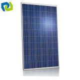 Панель солнечных батарей самой лучшей высокой эффективности качества 300W поли с Ce