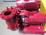 Bomba da tesoura com a alta qualidade para líquido Drilling