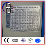 1/4'-2'中国の新しい昇進の油圧ホースの圧着工具