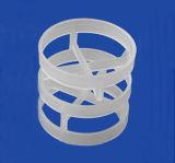 A embalagem do anel plástico do nuvem