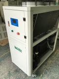 Охлаженный воздухом охладитель воды гликоля от поставщика фабрики Topchiller Китая