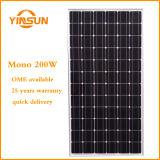 panneau solaire de module solaire de pouvoir d'énergie renouvelable de 200W picovolte