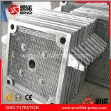 長い寿命の企業のための高圧自動鋳鉄フィルター出版物機械