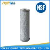 Kohlenstoff-Block-Filtereinsatz (graue Schutzkappe)