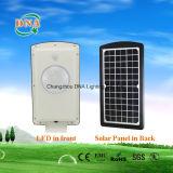 Integrar a lâmpada de rua do diodo emissor de luz da potência solar de sensor de movimento
