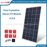 85~130W 4X9 Poly Crystalline Silicon PV Module Sonnenkollektor