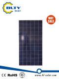 moduli solari di PV di poli prezzi del comitato solare 300W