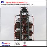 Sistema automático giratório vertical do estacionamento