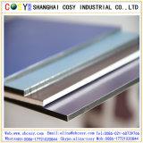 ACS, het Samengestelde Comité van het Aluminium PVDF