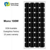 250W самонаводят панель PV солнечной силы Monocrystalline солнечная
