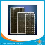 Poly panneau solaire 220W photovoltaïque de Yingli avec le certificat de la CE