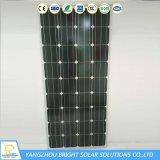IP67 réverbère solaire solaire de la lumière 60W DEL avec l'éclairage de DEL