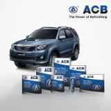 Bonne résistance 2k automobile Clearcoat d'altération superficielle par les agents atmosphériques