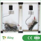 Kit portatile 28W del comitato solare che piega comitato solare con la certificazione del CE