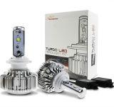 빠른 출하 크리 사람 LED 차 빛 20W 2000lm H7 자동 Headlamp 6000k