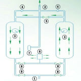 Dessiccateur d'air plus sec d'adsorption de la Wast-Chaleur